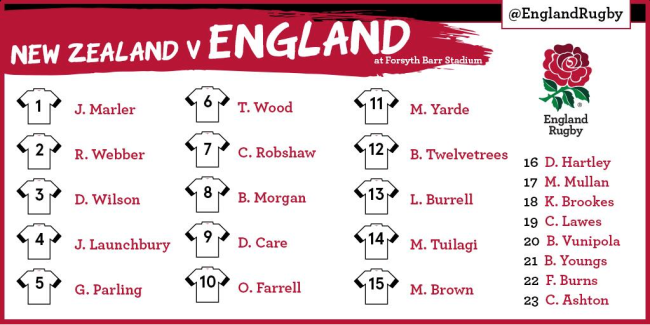 England Team For Saturday Against the All Blacks